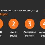4 совета маркетологам на 2017 год от HubSpot