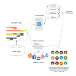 Структура проекта в ContentPlan.pro