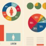 Виды контента: инфографика