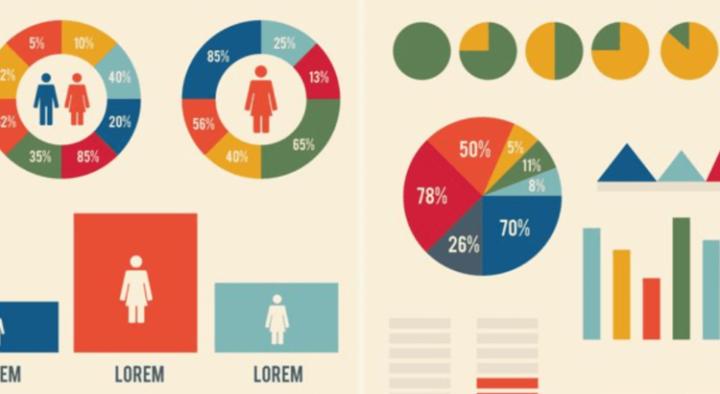 Инфографика как вид контента